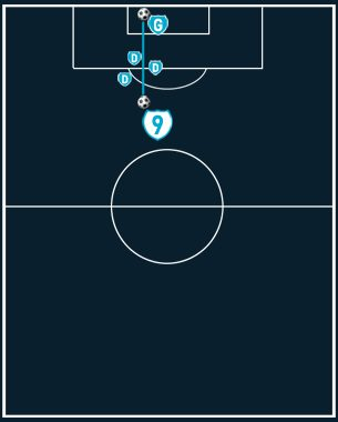 Expected goals : définition, explications et exemples de cette statistique dans le foot